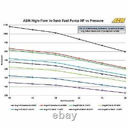 AEM 320lph E100 And M100 Compatible High Flow In Tank Fuel Pump 50-1200