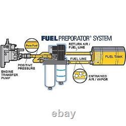 AirDog 150GPH Fuel Pump Fits 1998.5-2004 Dodge Ram 2500 3500 5.9L Cummins Diesel