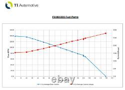 GENUINE WALBRO/ TI Automotive E85 RACING FUEL PUMP ONLY F90000285 525LPH HELLCAT