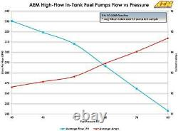 Genuine AEM 50-1000 340LPH High Performance Intank EFI Fuel Pump with Install Kit