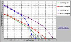 Genuine TIA Walbro 255LPH Intank Fuel Pump +Install Kit SAAB 9-5 9000 900 9-3