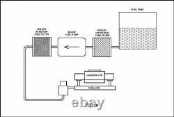 Mr. Gasket 105P Electric Fuel Pump with Regulator
