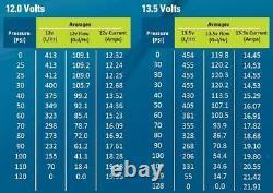 Walbro Fuel Pump 450LPH E85 High Pressure E85 LANCER EVO SUPRA SKYLINE 200SX
