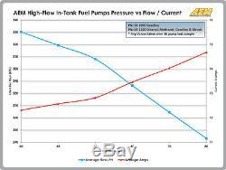 Aem 50-1200 High Flow E85 Pompe Universal 340 Lph @ 40 Psi Jusqu'à 1000 HP