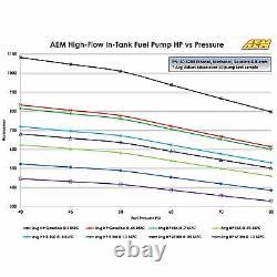 Aem E100 Et M100 Compatible Haut Débit En Réservoir Pompe À Carburant 50-1200