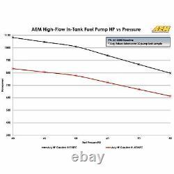 Aem Electronics Universal Car 320lph Débit Élevé Dans La Pompe À Carburant De Réservoir 50-1000