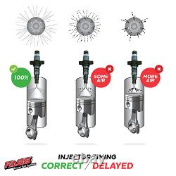 Fass Titanium Signature Fuel Pump System 165gph Pour 2005-2018 Ram Cummins Diesel