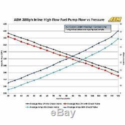 Haut Inline Externe Débit De Pression De La Pompe À Carburant Électronique Aem 50-1005