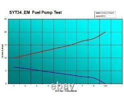 Pompe À Carburant Uprated Sytec Motorsport Pour Subaru Impreza Wrx Sti V1-v6 500 Bhp Adv