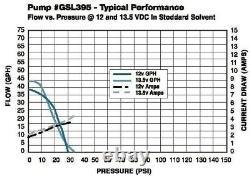 Véritable Walbro/ti Universal Ext Inline Tbi Fuel Pump +kit 15psi 130lph Gsl395